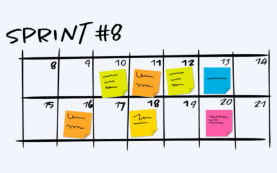 How to Plan an Effective Marketing Sprint